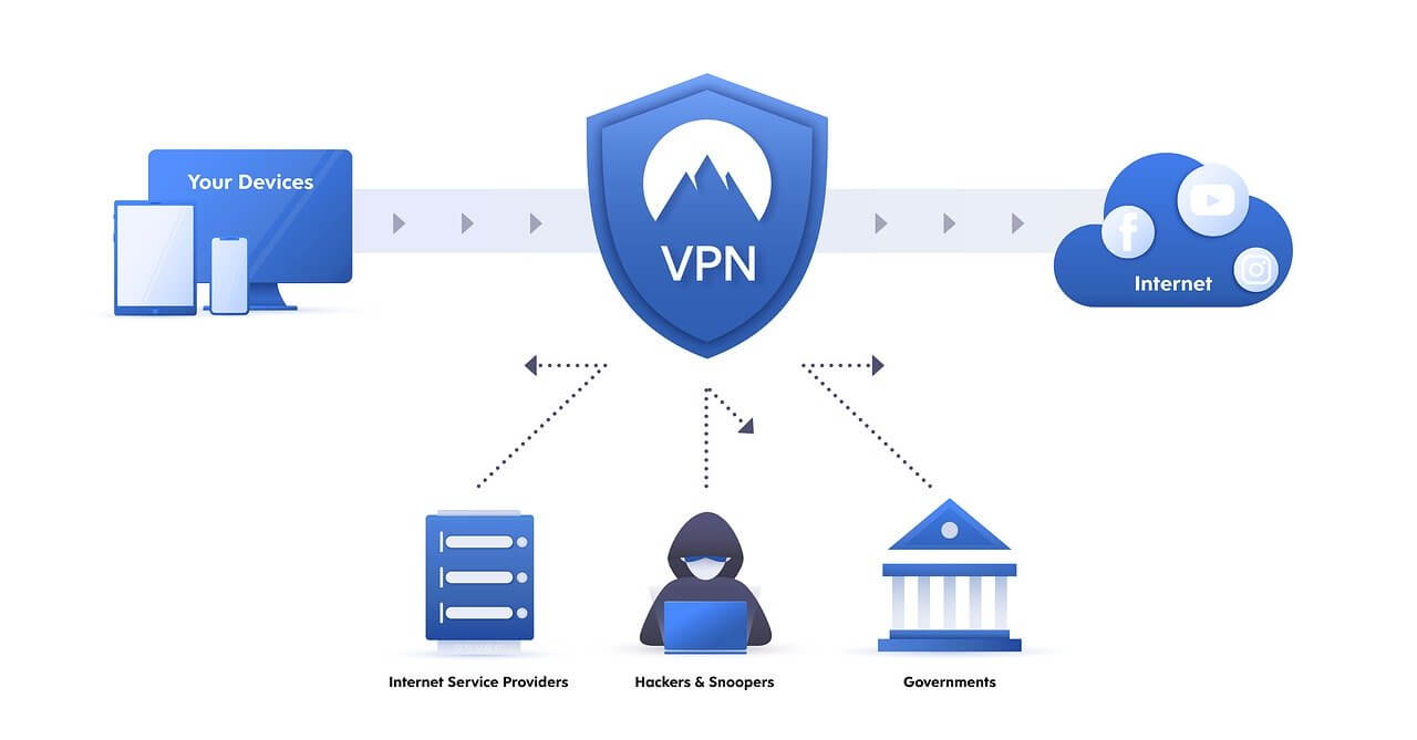 graphic how vpn protects users