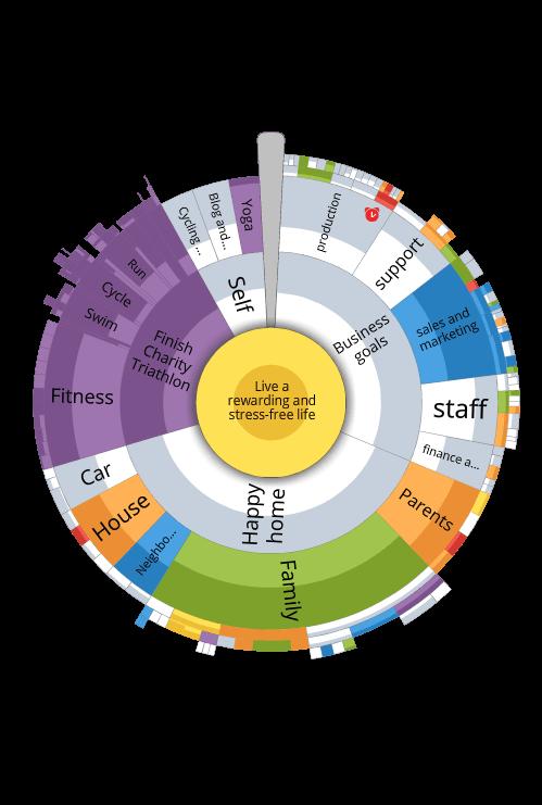 Goal setting program planing personal development for freelancers