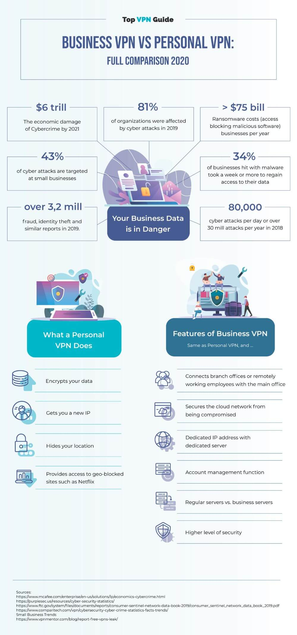 DirectAccess vs. VPN: All Differences, Pros and Cons 2020 ...
